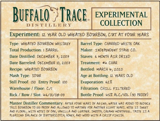 Bourbon, Buffalo Trace Releases New Experimental Wheat Bourbon